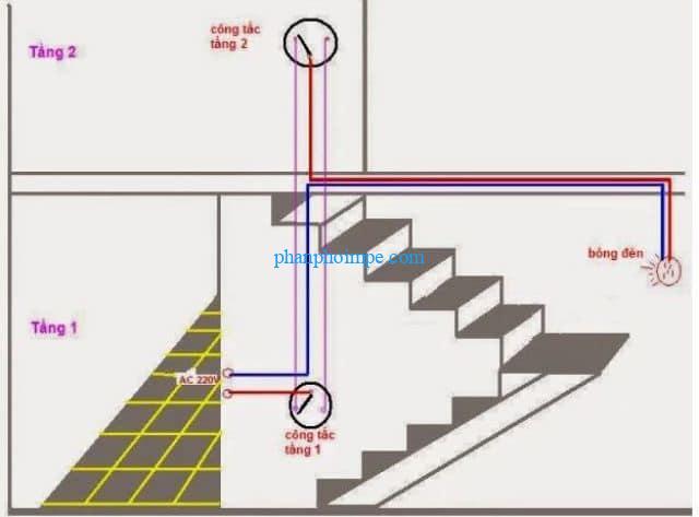 [5*] Sơ đồ mạch điện cầu thang đầy đủ và chi tiết cho người mới bắt đầu 1